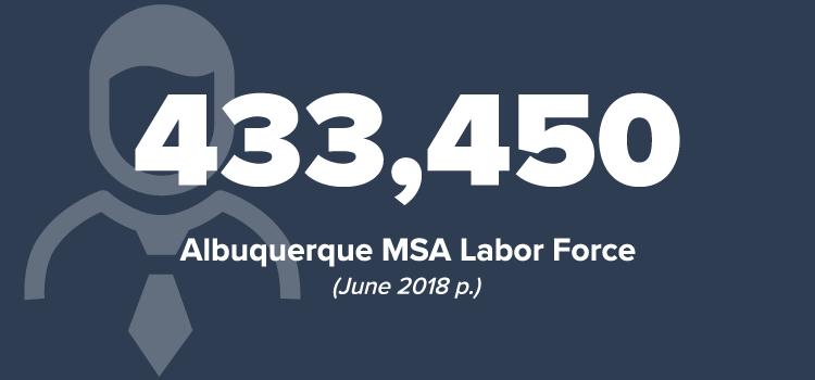 ABQ-MSA-Labor-Force-June-2018